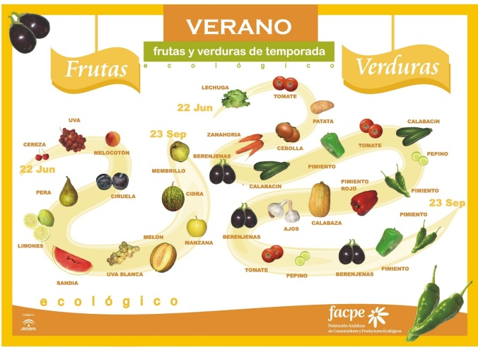 frutas_y_verduras_verano1