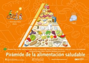 piramide-alimentaria-1